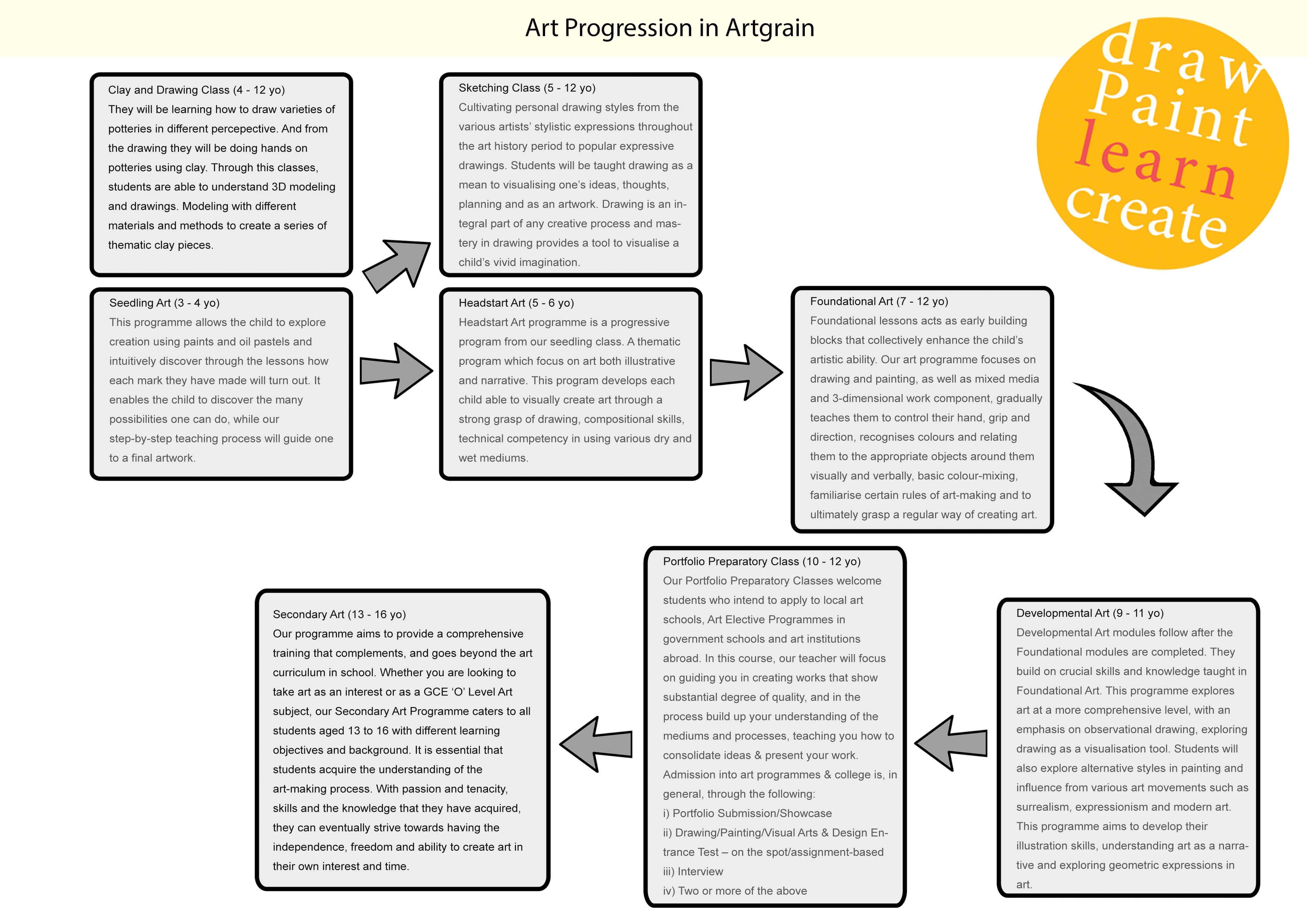 Progress Website